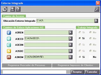 Entorno integrado
