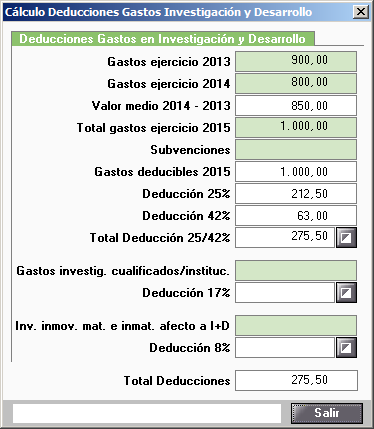 Cálculo Deducciones Gastos I + D