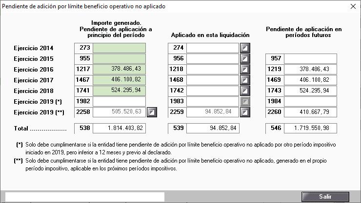 Pendiente de adicion por limite beneficio operativo no aplicado en el ejercicio