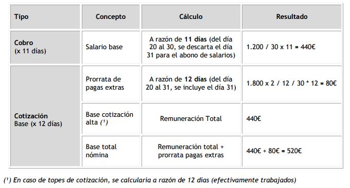 detalle-calculo2