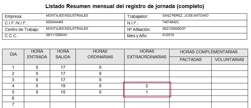 listado resumen mensual registro jornada