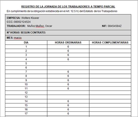 registro jornada parciales