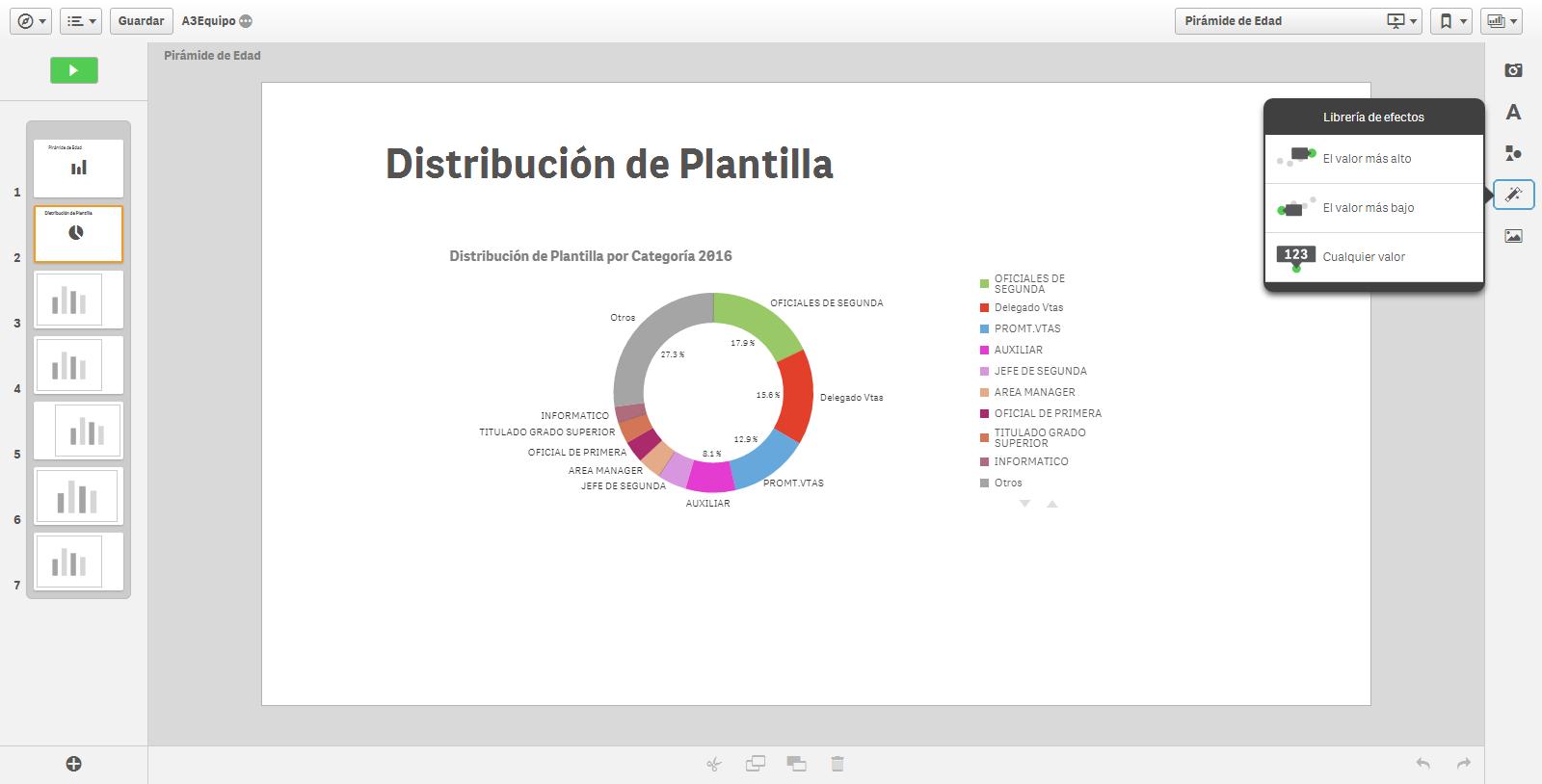 Pantalla de a3equipo cuadro de mando - Creación de informes