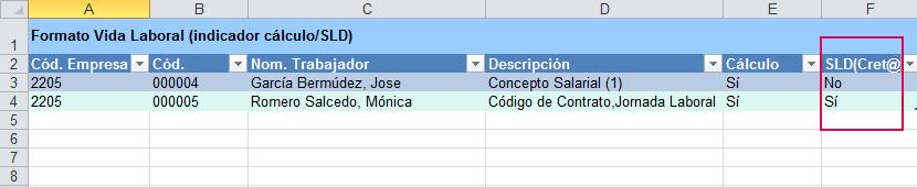 formato 306 Vida Laboral indicador calculo_SLD