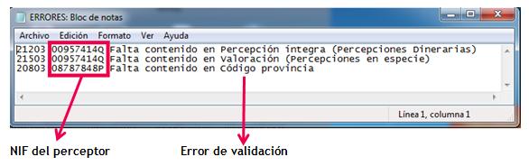 errores validacion