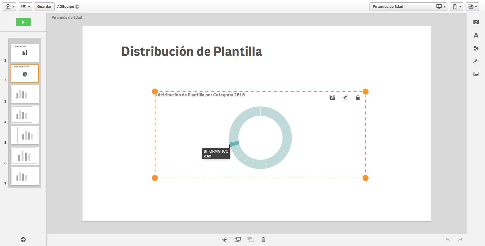 distribucion plantilla informatico