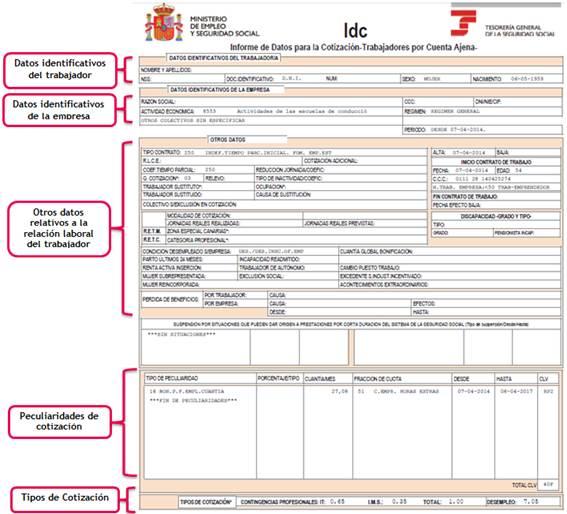 informe datos para cotización trabajadores por cuenta ajena