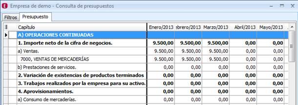 Presupuestos en la consulta de presupuestos