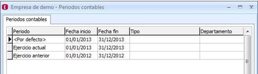 Periodos contables
