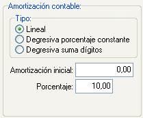 Amortización contable