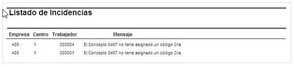 codigo CRA
