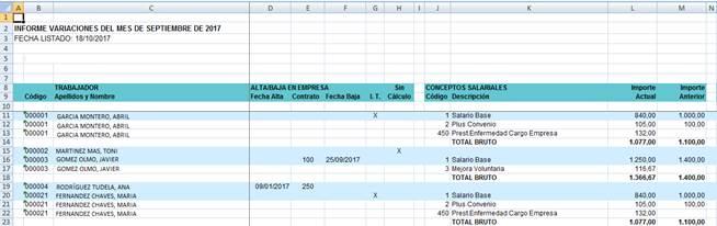 informe_variaciones_sept