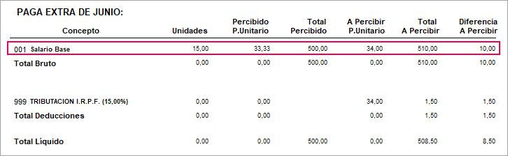 Detalle de Calculo Pagas Extras Junio
