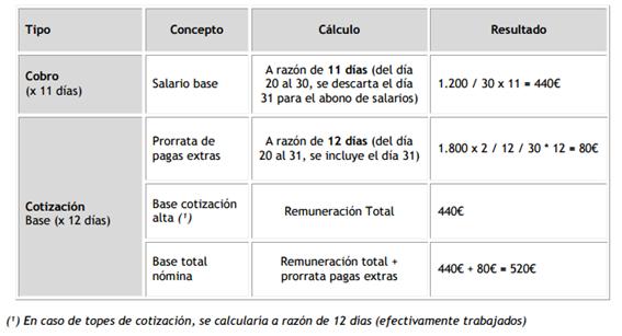 tabla_conceptos