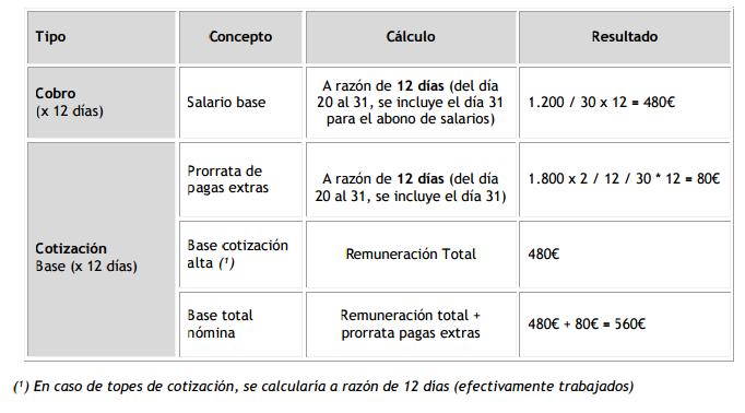 tabla_conceptosx