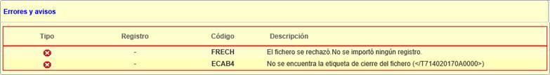 Error ECAB4 No se encuentra la etiqueta de cierre del fichero