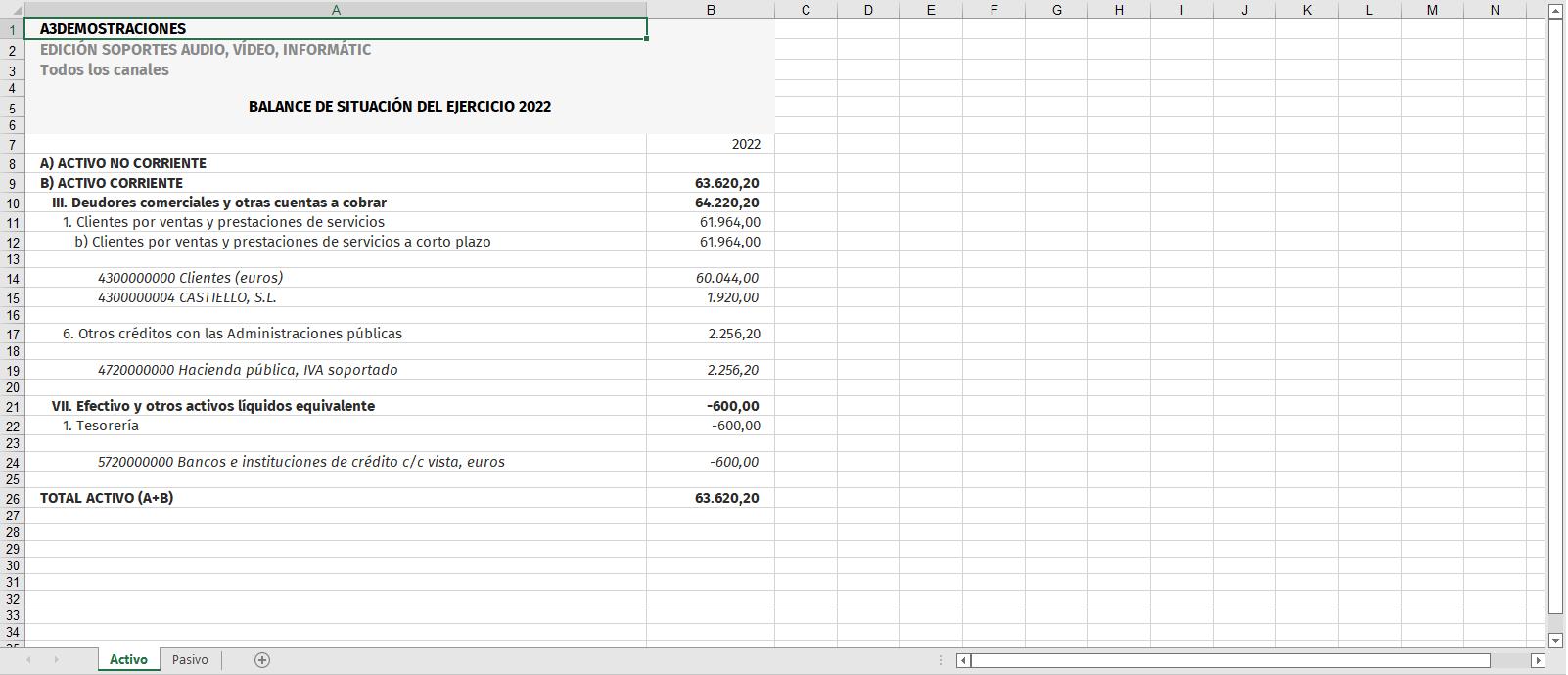 Balance de situacion en Excel