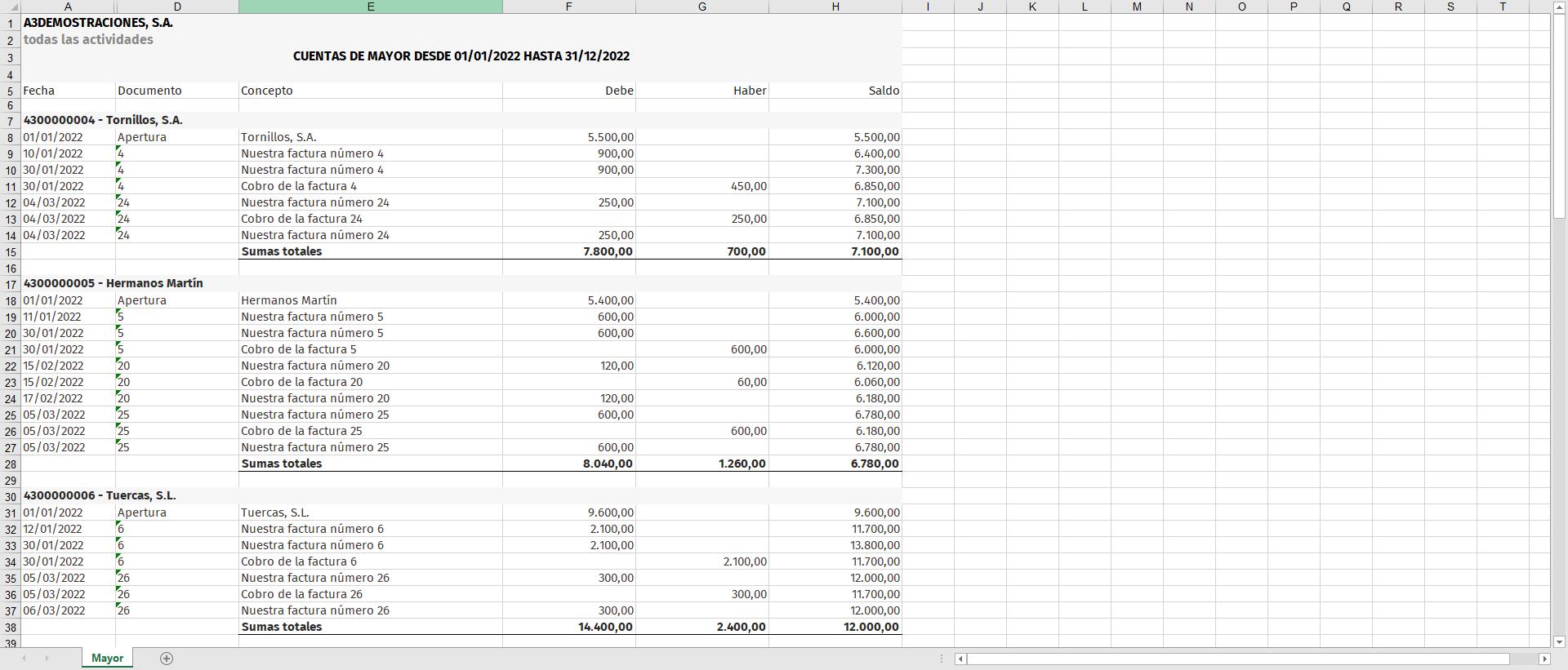 Mayor de una cuenta Excel
