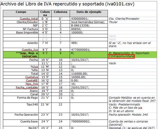 Importar facturas Intracomunitarias mediante la importación de archivos CSV