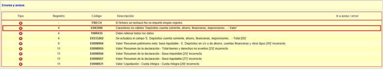 Error de validación Modelo 714: E040630 – Caracteres no válidos 'Depósitos cuenta corriente, ahorro, financieras, imposiciones... - Valor'