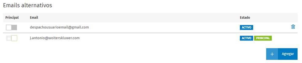 Emails alternativos