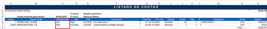 Listado de Cuotas en Excel