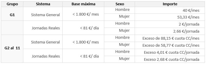 tabla_eva_equipox