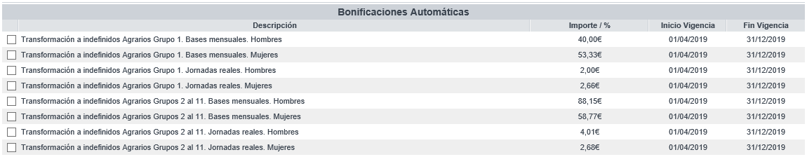 bonificaciones_agrarios_equipo