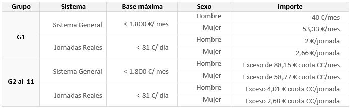 tabla_eva_equipoxx