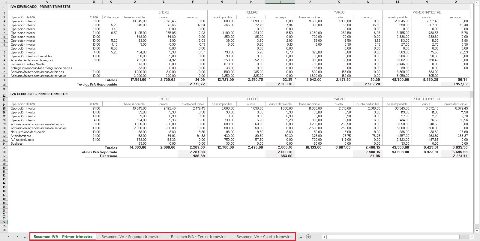 Informes Contabilidad Listados Gestion Resumen IVA Excel