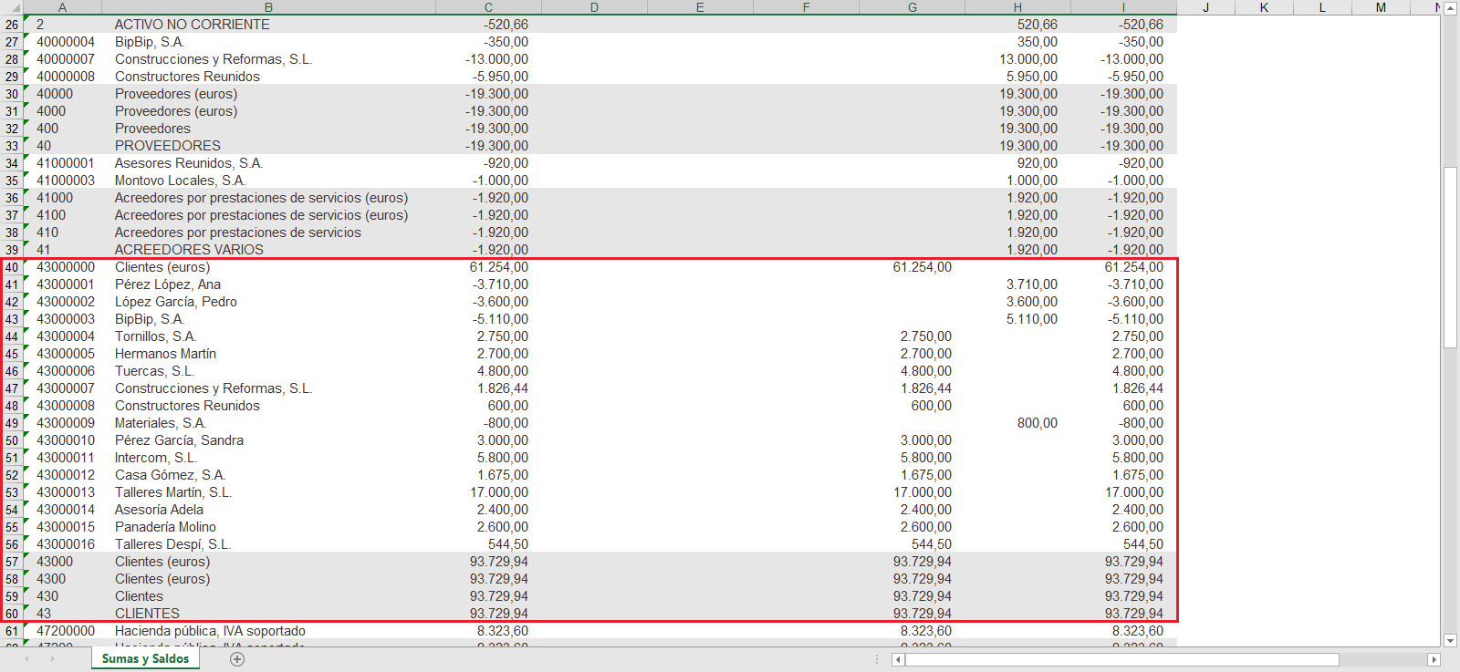 Balance_SyS_Totalizando_por_niveles_Excel