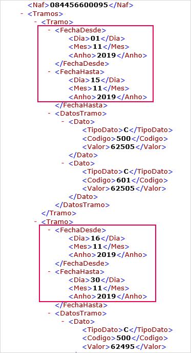 fichero bases bonificaciones