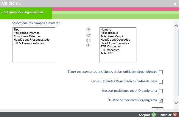 configuracion organigrama