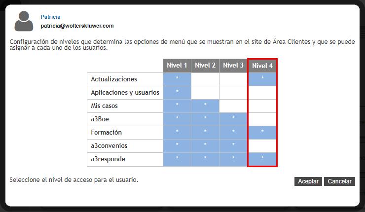 Configuracion permisos usuario Area Clientes