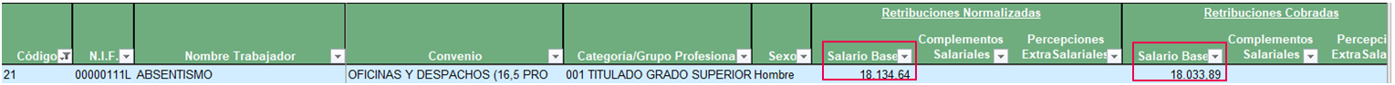 excel absentismo