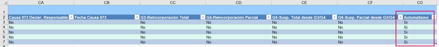 automatismos_formato5