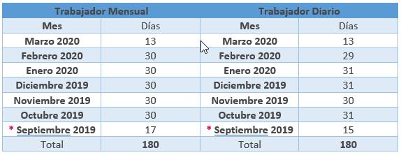 tabla_nuevo_formato_excel