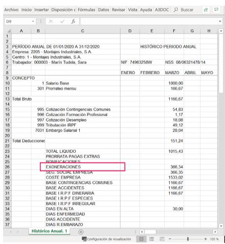 tabla_exoneracion_bruto_anual