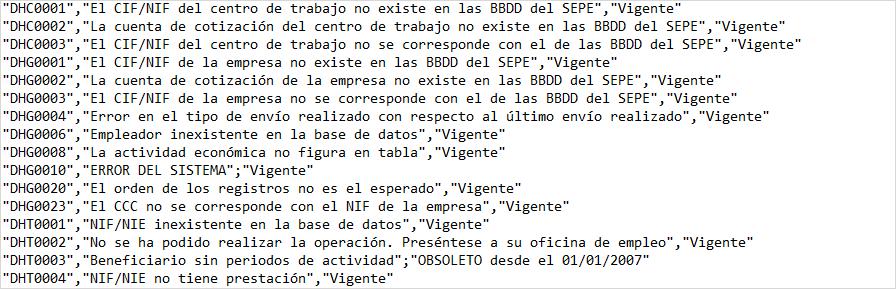 Tabla_codigos respuesta_SEPE