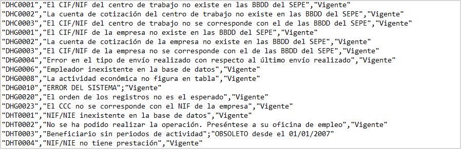 Tabla de codigos de respuesta SEPE