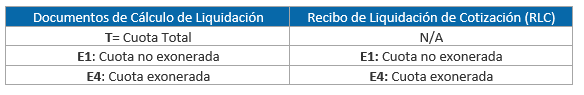 estructura  fichero bases exoneracion