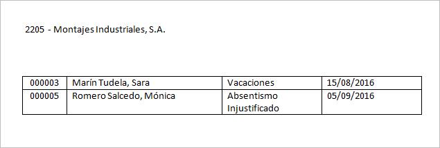 listado absentismos doc