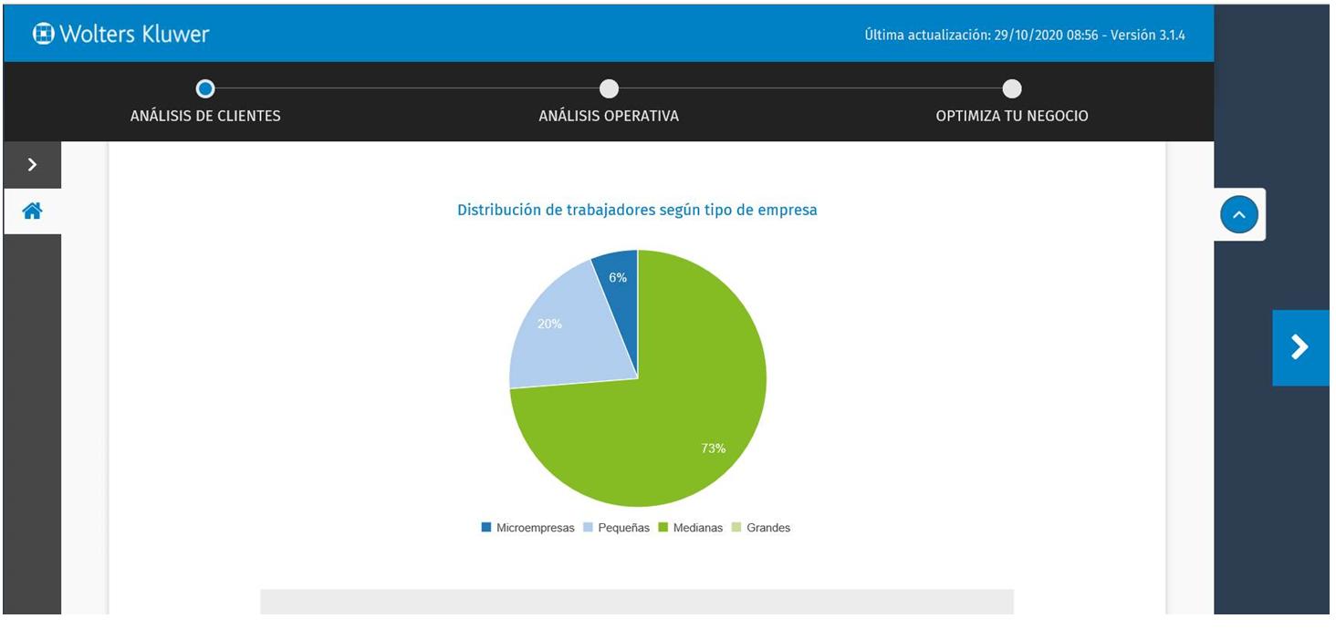 grafico_a3optimiza