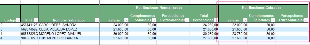retribuciones_cobradas