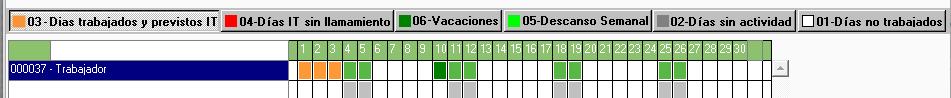 dias_trabajados