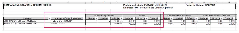 promedio_categoria_comparativa_salarial