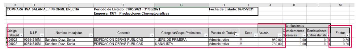 desglose_trabajadores_multicategoria_listado_brecha
