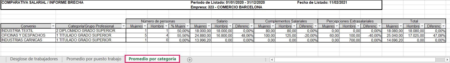 promedio_categorias