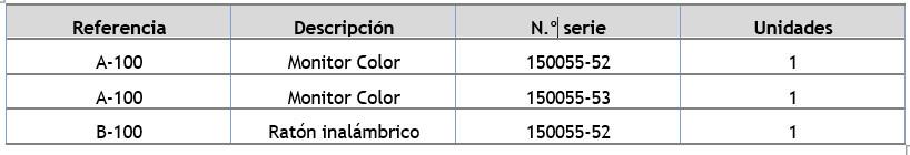 tabla serie ejemplo