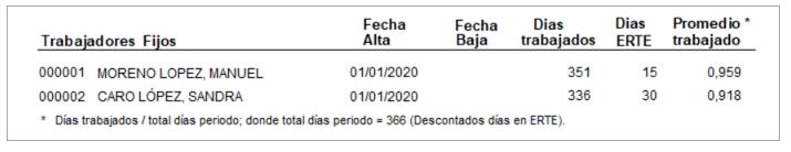 descontar_ERE_promedio_plantilla